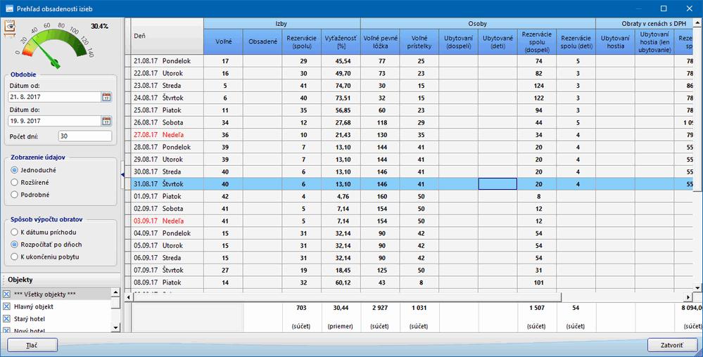 Dátumové údaje rozsah výpočtu