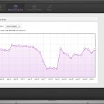 OBERON-Web_Aktualna-hodnota-zasob_laptop