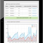 OBERON-Web_Obraty-registracnych-pokladnic_tablet