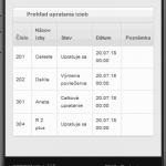 OBERON-Web_Prehlad-upratania-izieb_smartfon